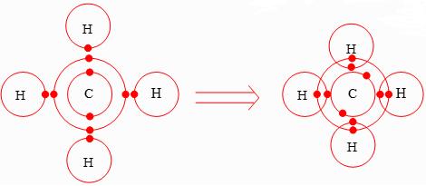 نحوهٔ تشکیل مولکول متان را با رسم ساختارهای اتمی نشان دهید