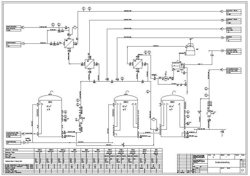 Freie rohrleitungsdiagramm software - patch