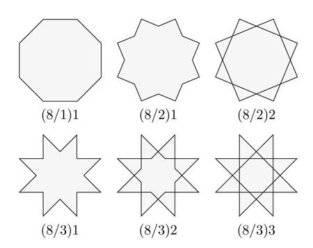 تاتو ستاره هشت پر منطق طراحی سنتی گرههای اسلامی بر سطوح منحنی :: استودیو ...