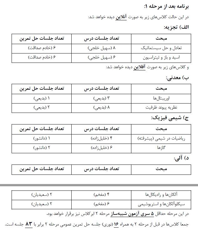 دوره سالانه المپیاد شیمی - سطح مقدماتی - ۳