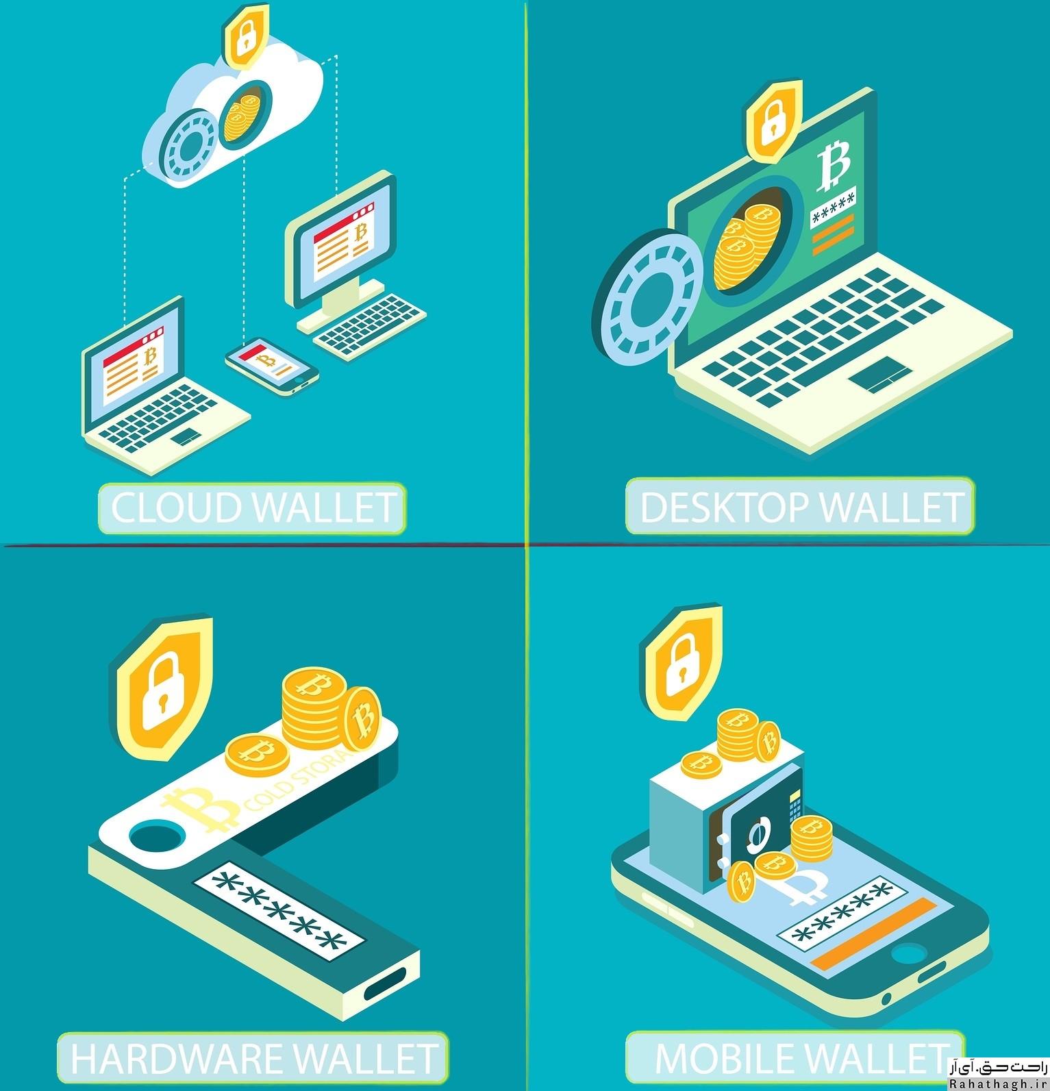 https://bayanbox.ir/view/8053542718070875840/Cryptocurrency-Wallet-%D8%B1%D8%A7%D8%AD%D8%AA-%D8%AD%D9%82.jpg