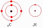 آرایش الکترونی مدار آخر اتمهای 1H و 6C را رسم کنید.
