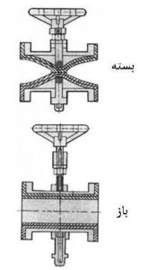 پینچ ولو - شیر پینچ- pich valve