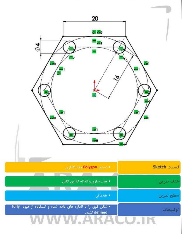 تمرین رسم چند ضلعی در سالیدورکز